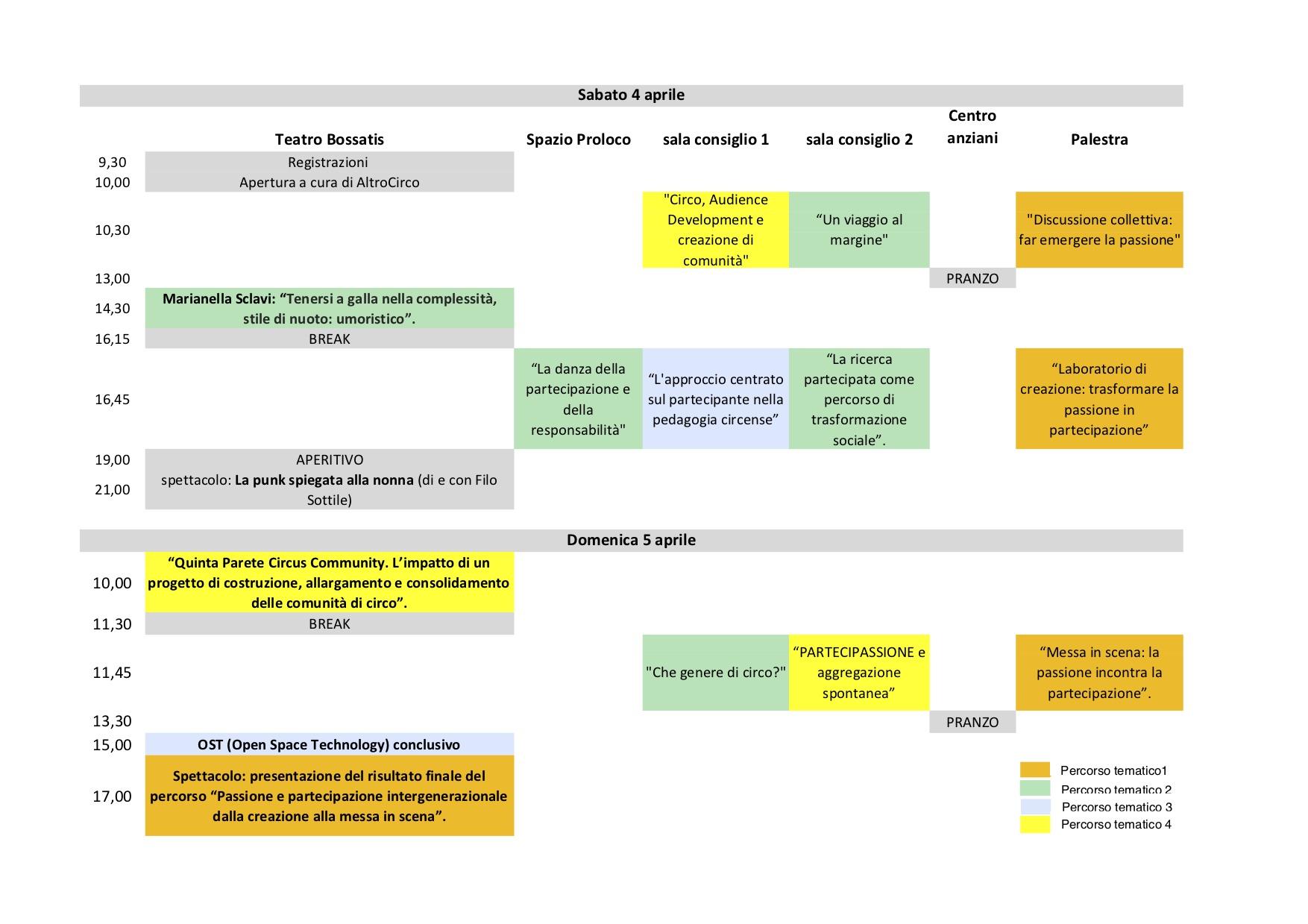 programma tabella AR2020